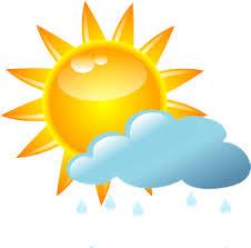 Photo of Meramal Cuaca Untuk Wilayah/Daerah Sendiri
